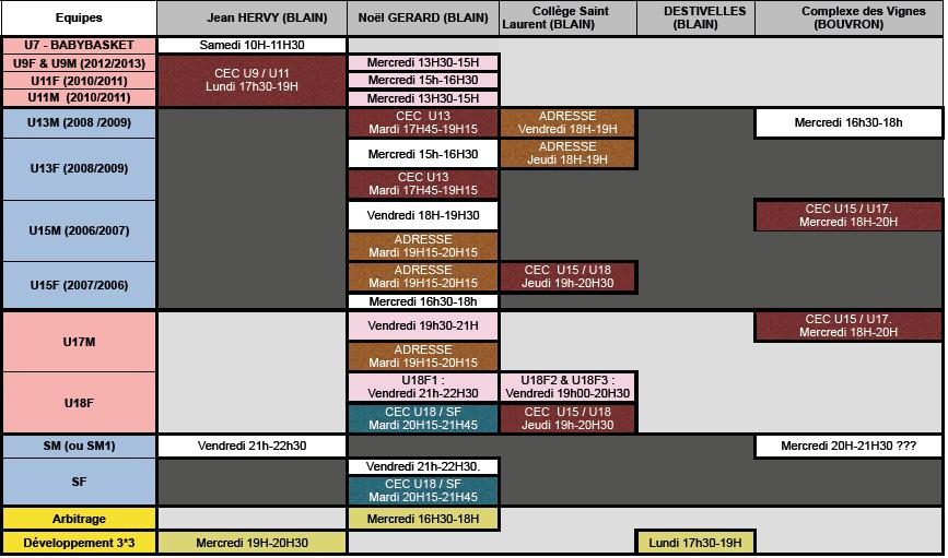 Planning des entraînements 20-21
