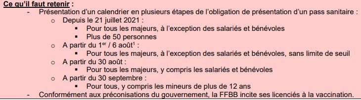 DISPOSITIONS FEDERALES COVID 19 concernant le PASS SANITAIRE & LA VACCINATION